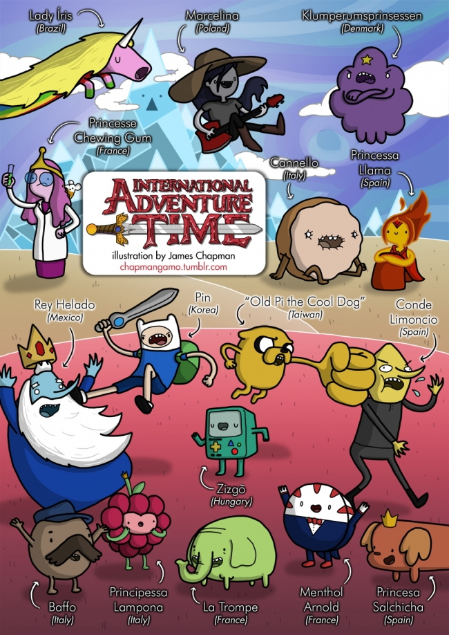 """International names for """"Adventure Time"""" characters"""