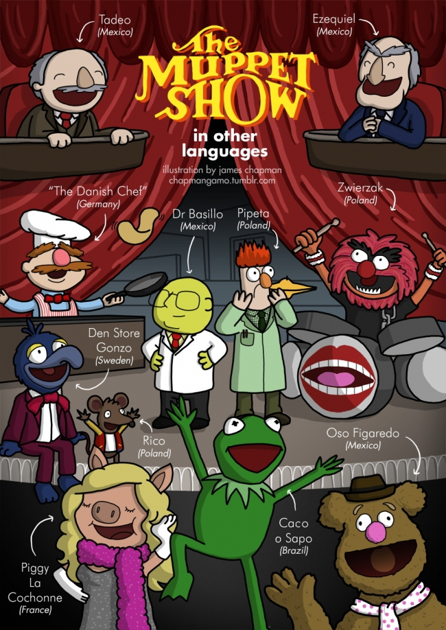 International names for Muppets characters