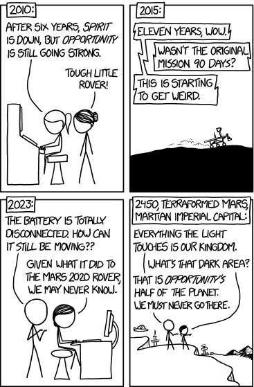Xkcd Youtube: March 2015