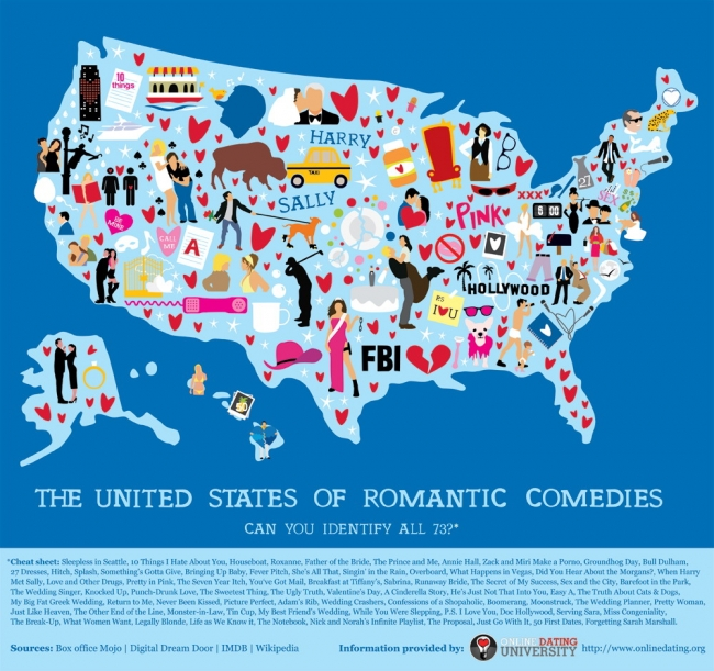 Infographic United States Of Romantic Comedies - Cute us map