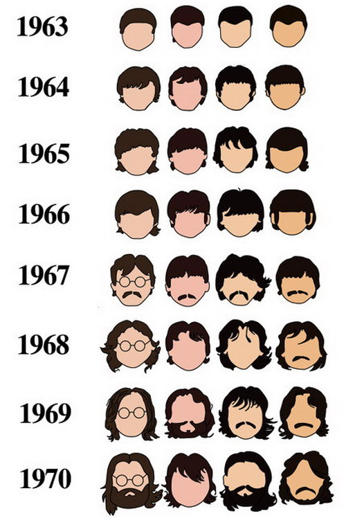 http://pics.blameitonthevoices.com/072010/a_history_of_beatles_hair.jpg