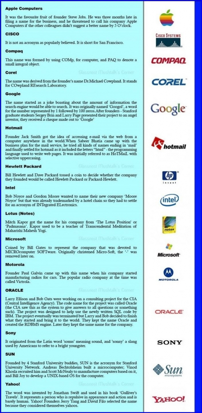 http://pics.blameitonthevoices.com/072011/small_how%20tech%20companies%20got%20their%20names.jpg