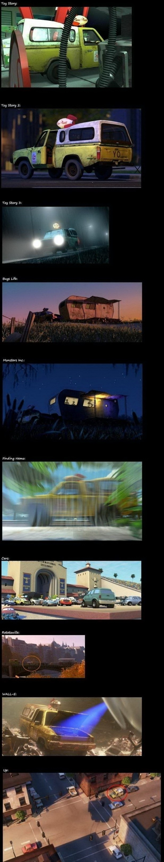 The Pizza Planet Truck Appearances In Pixar Movies