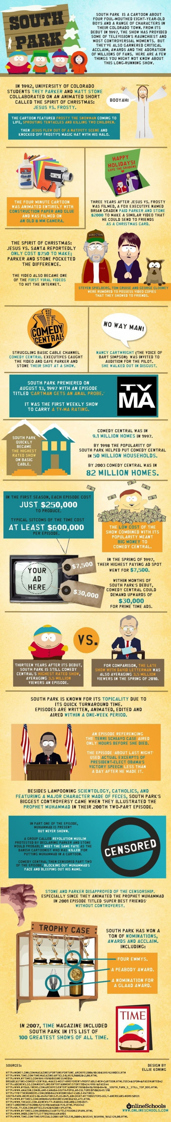 South Park infographic
