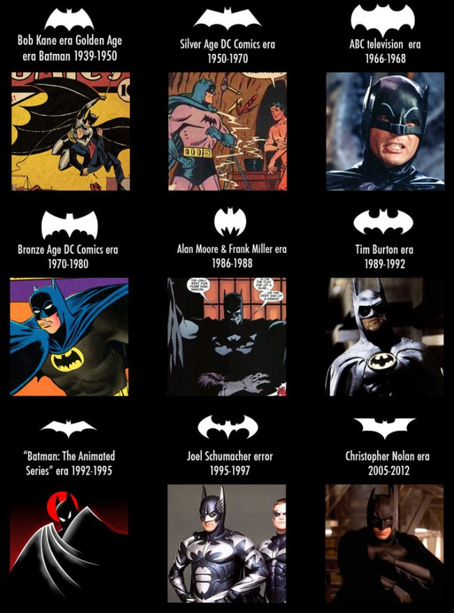 http://pics.blameitonthevoices.com/072012/70_years_of_batman_evolution-small.jpg