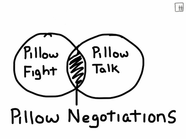 Pillow negotiations