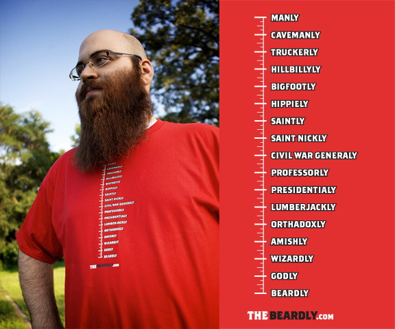 http://pics.blameitonthevoices.com/082011/beard_measuring_shirt.jpg