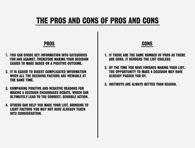 The pros and cons of pros and cons. Monday, September 27, 2010
