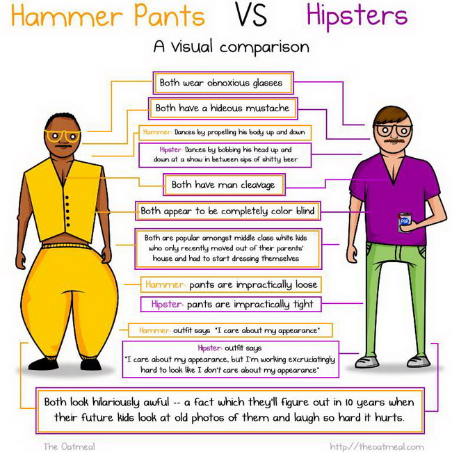 Hammer Pants vs. Hipsters