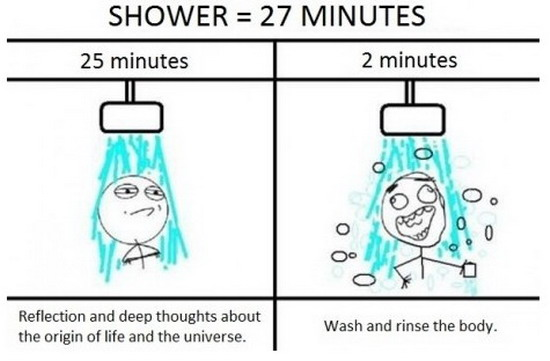 Shower=27minutes