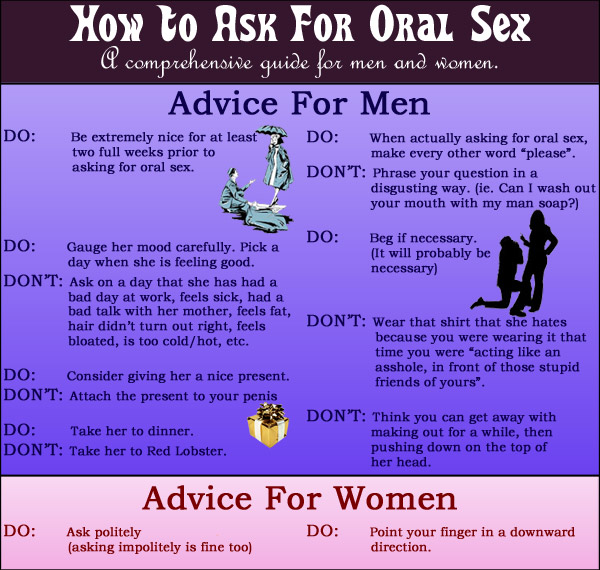 How To Oral Sex Women 38